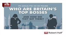 Could you become a FTSE 100 CEO?